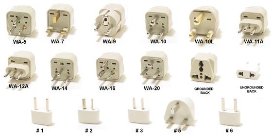 Global Plug Adapter Kit